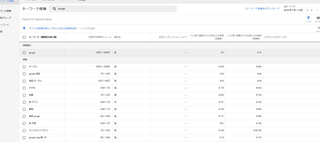 Google Keyword Planner_イメージ